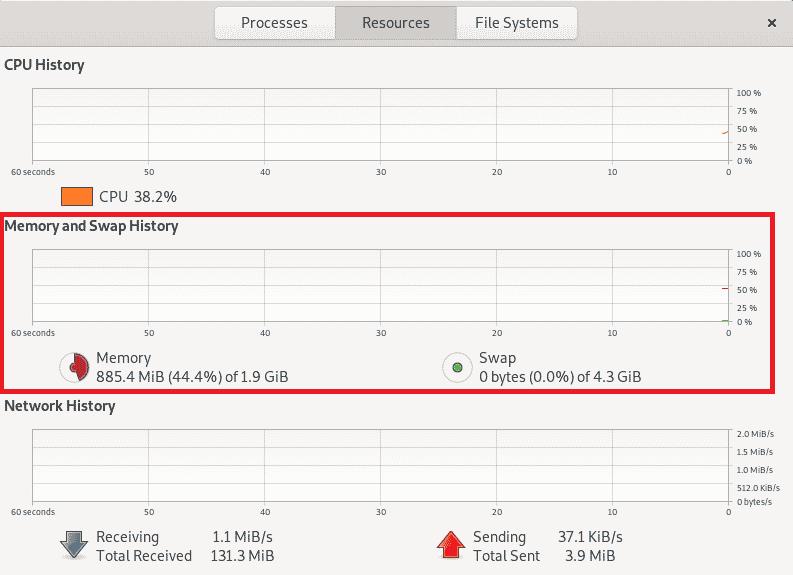 debian memory usage