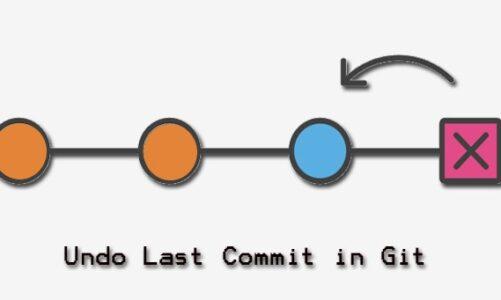 Undo Last Commit in Git