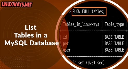 List Tables in a MySQL Database